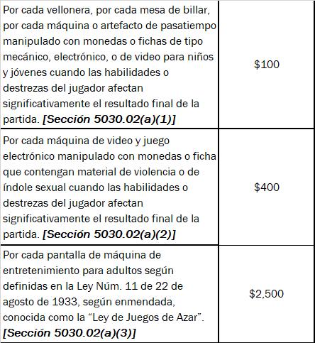 Tabla 1.1: Cantidad a pagar originales