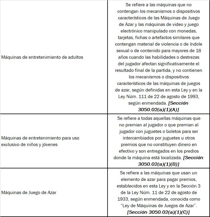 """Tabla 1.3: Definiciones nuevas por la Ley 257-2018 """"Reforma contributiva"""""""